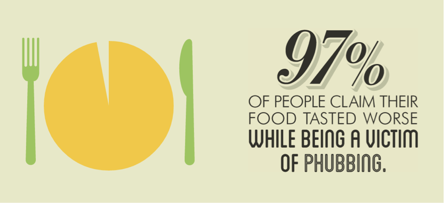Phubbing-infographic